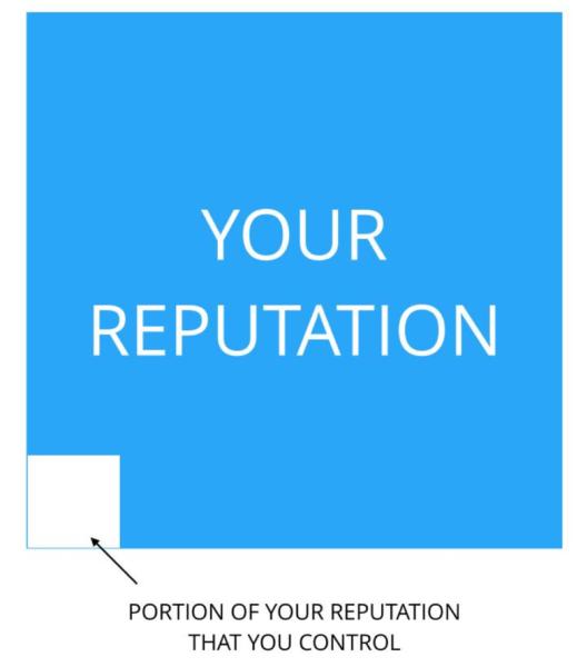 Your Reputation